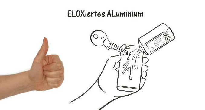 Film Eloxalverfahren für Aluminiumbauteile
